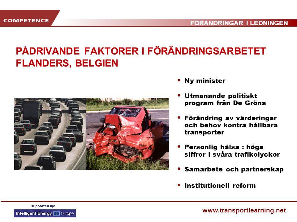 PÅDRIVANDE FAKTORER I FÖRÄNDRINGSARBETET FLANDERS, BELGIEN
