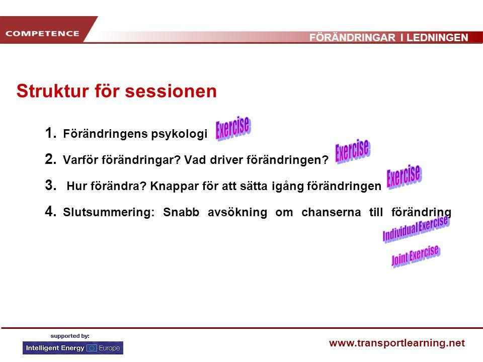 Struktur för sessionen