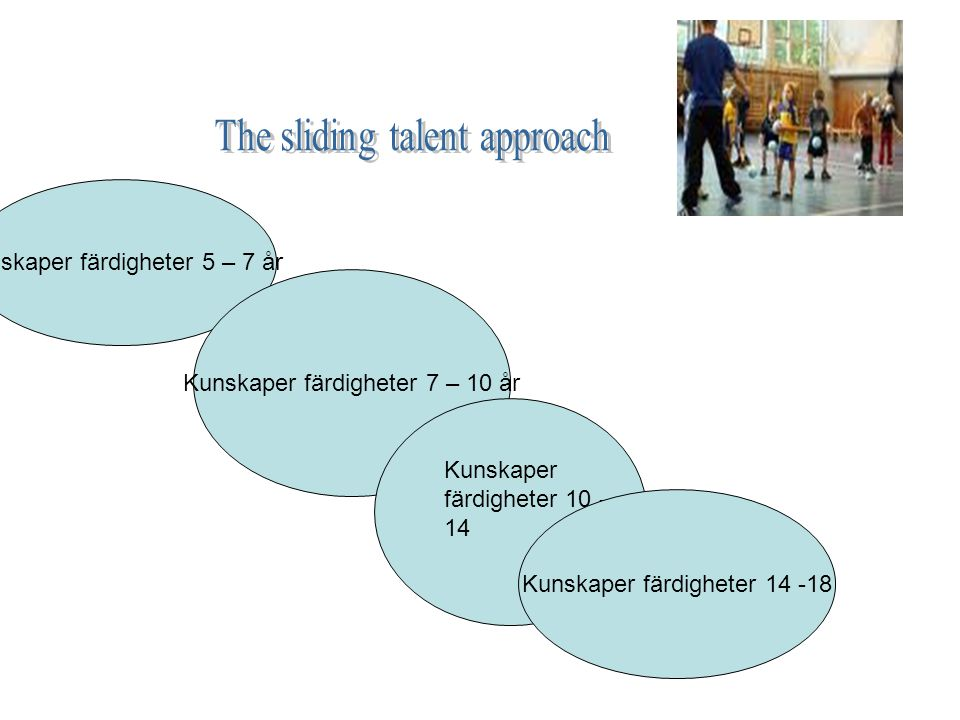 The sliding talent approach