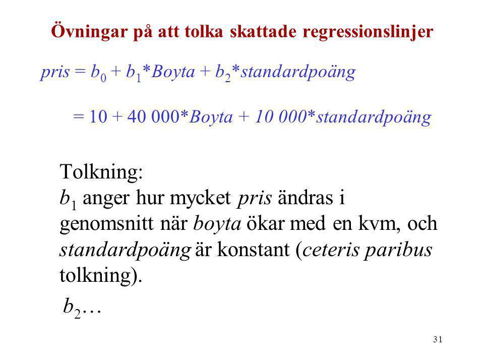 Övningar på att tolka skattade regressionslinjer