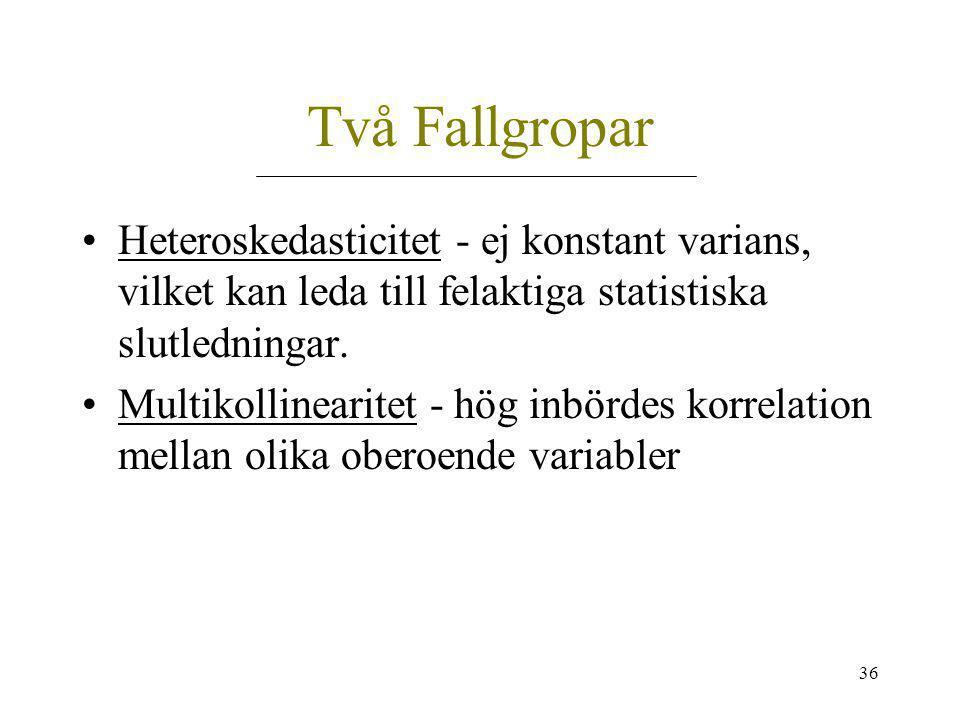 Två Fallgropar Heteroskedasticitet - ej konstant varians, vilket kan leda till felaktiga statistiska slutledningar.