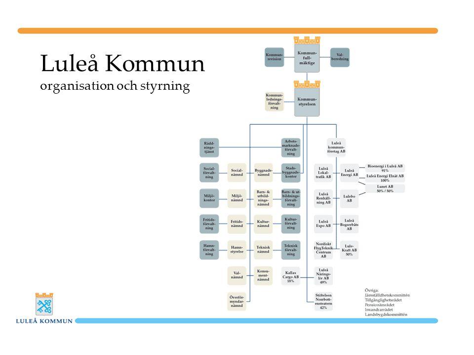 Luleå Kommun organisation och styrning