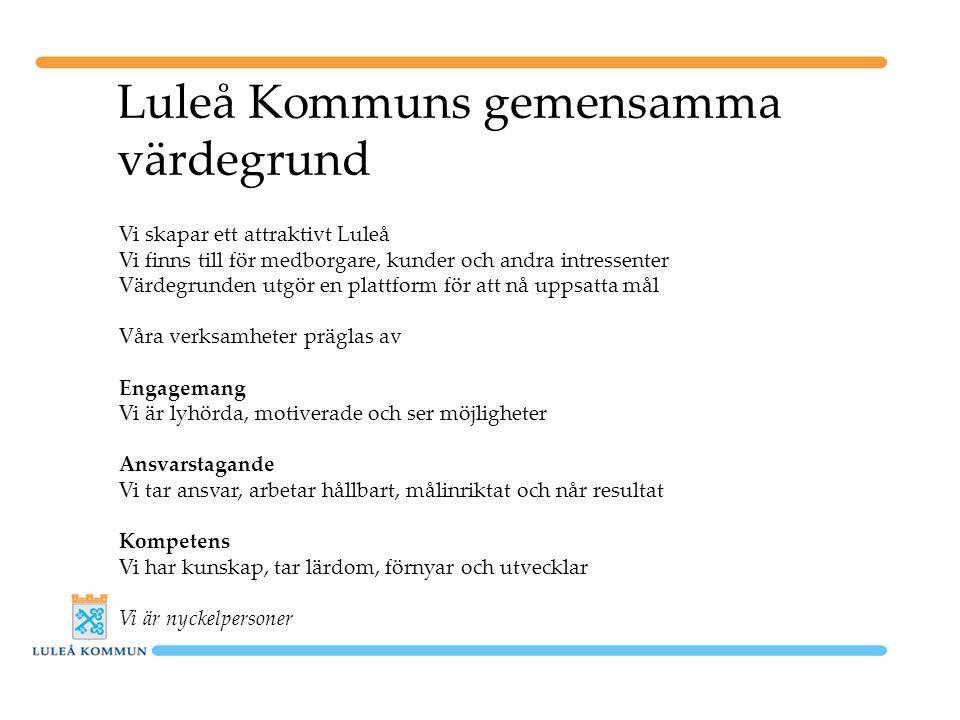Luleå Kommuns gemensamma värdegrund