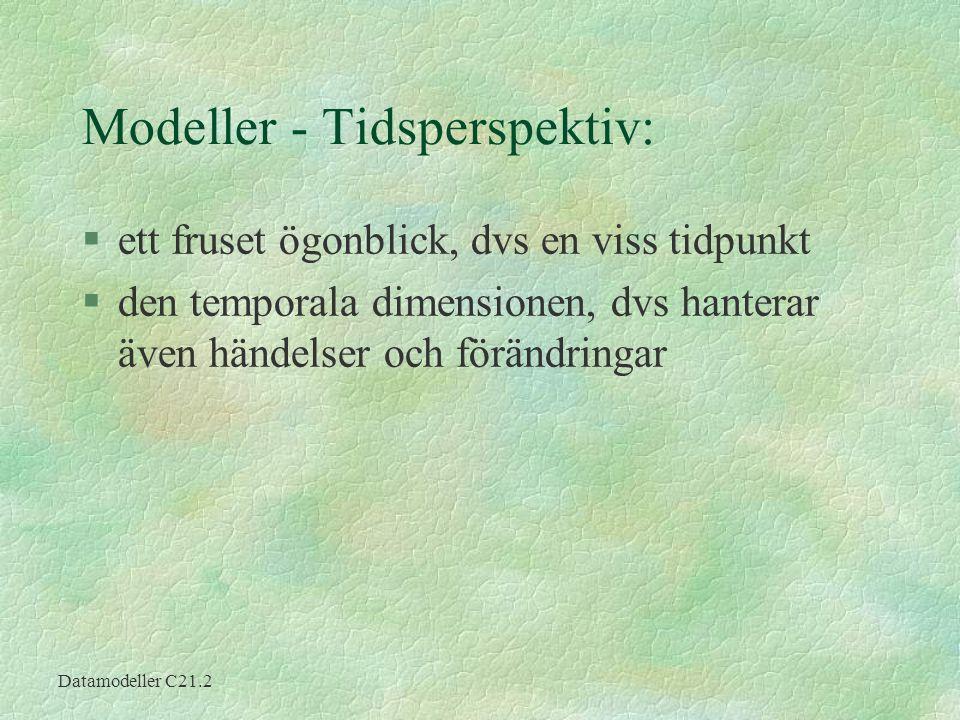 Modeller - Tidsperspektiv: