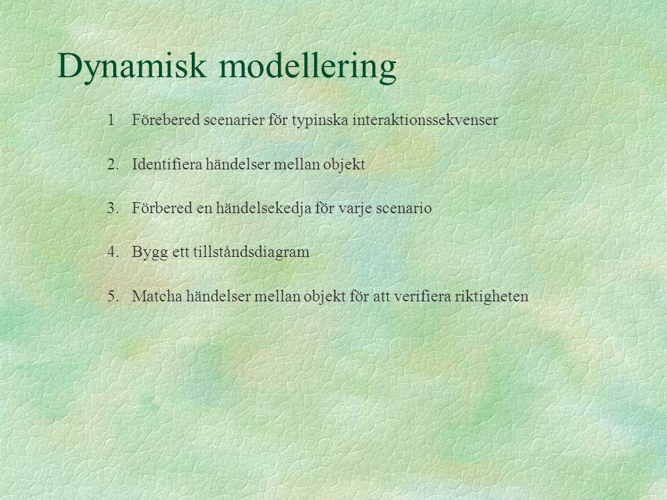 Dynamisk modellering 1 Förebered scenarier för typinska interaktionssekvenser. 2. Identifiera händelser mellan objekt.