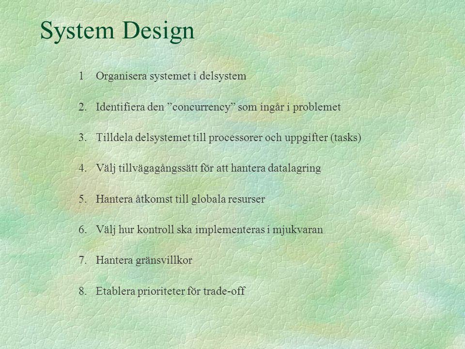 System Design 1 Organisera systemet i delsystem