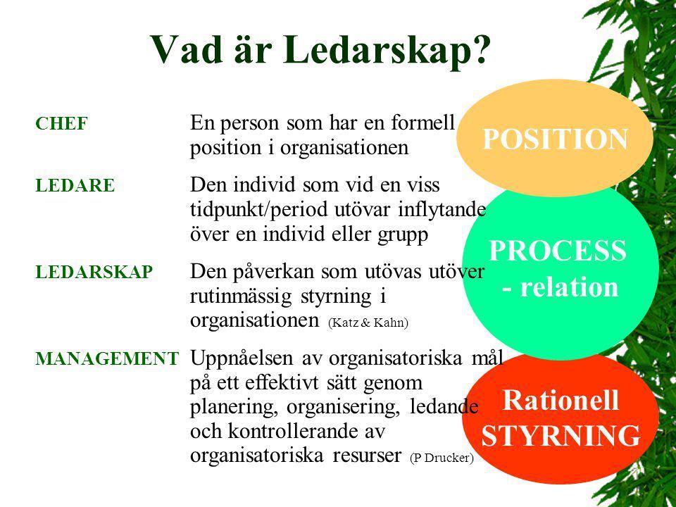 Vad är Ledarskap POSITION PROCESS - relation Rationell STYRNING