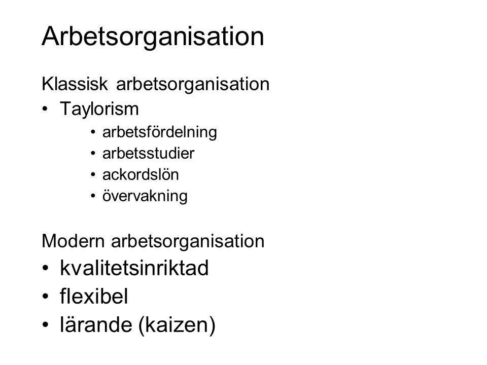 Arbetsorganisation kvalitetsinriktad flexibel lärande (kaizen)