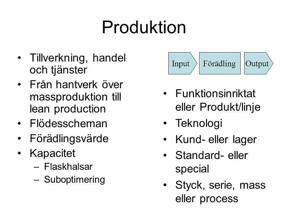 Produktion Tillverkning, handel och tjänster