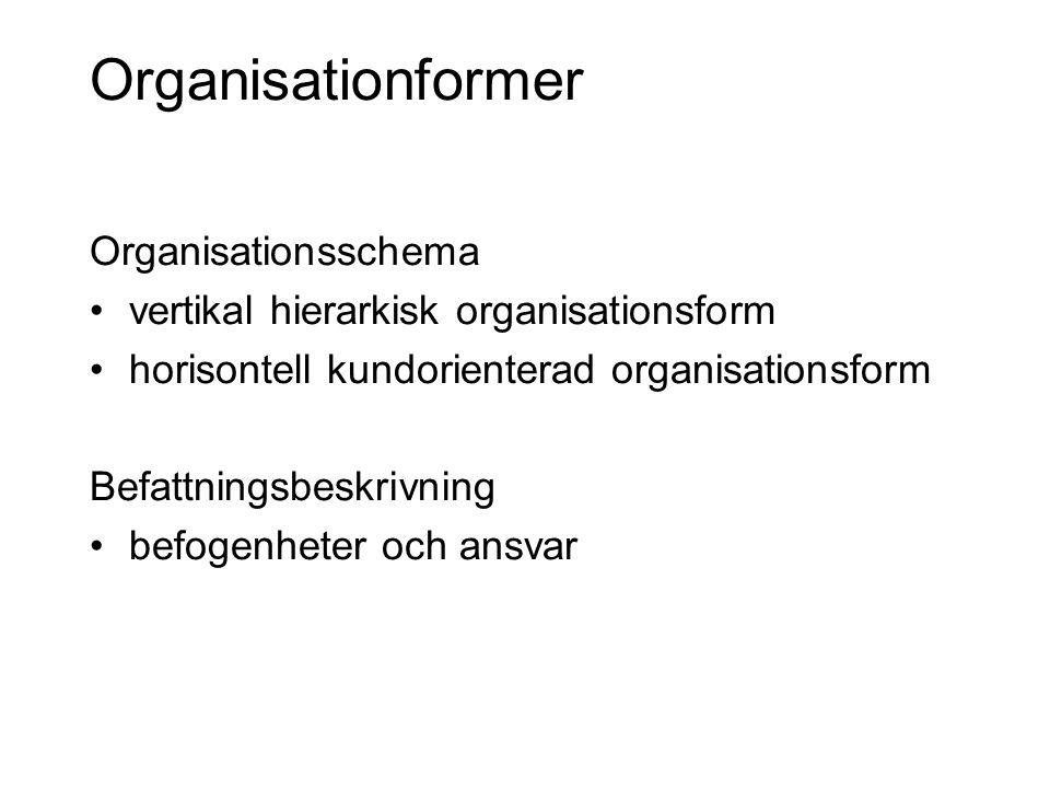 Organisationformer Organisationsschema