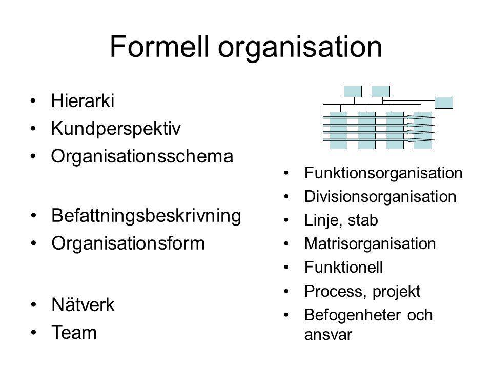 Formell organisation Hierarki Kundperspektiv Organisationsschema