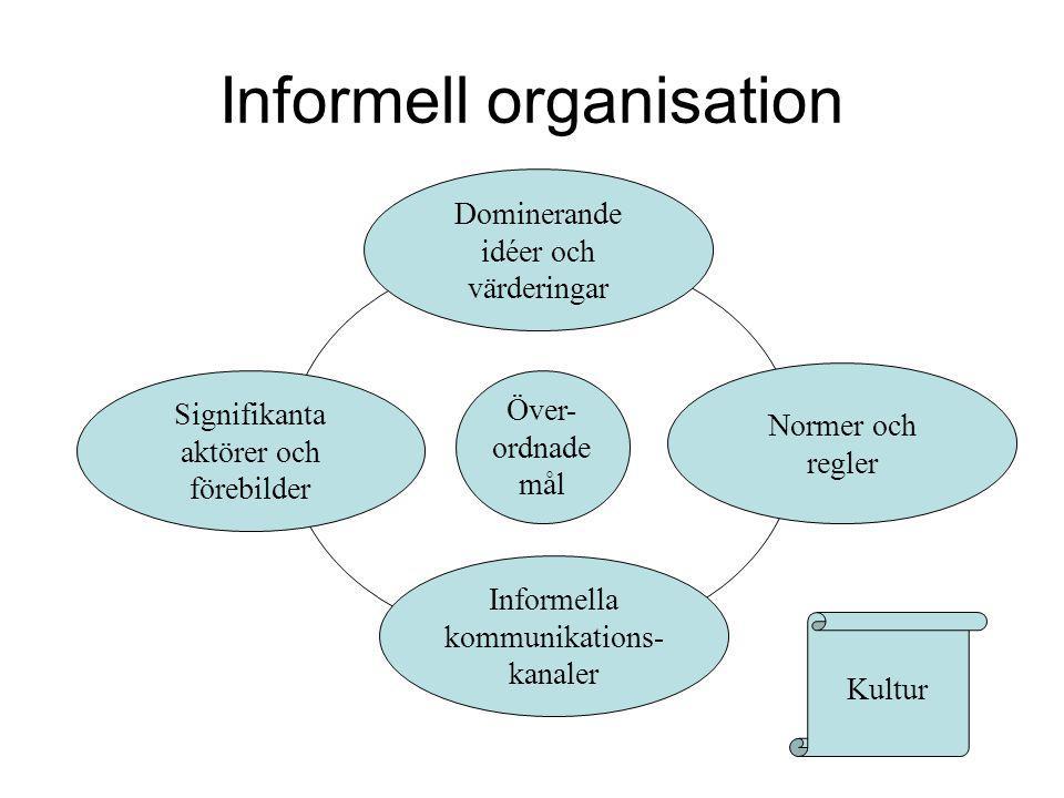 Informell organisation