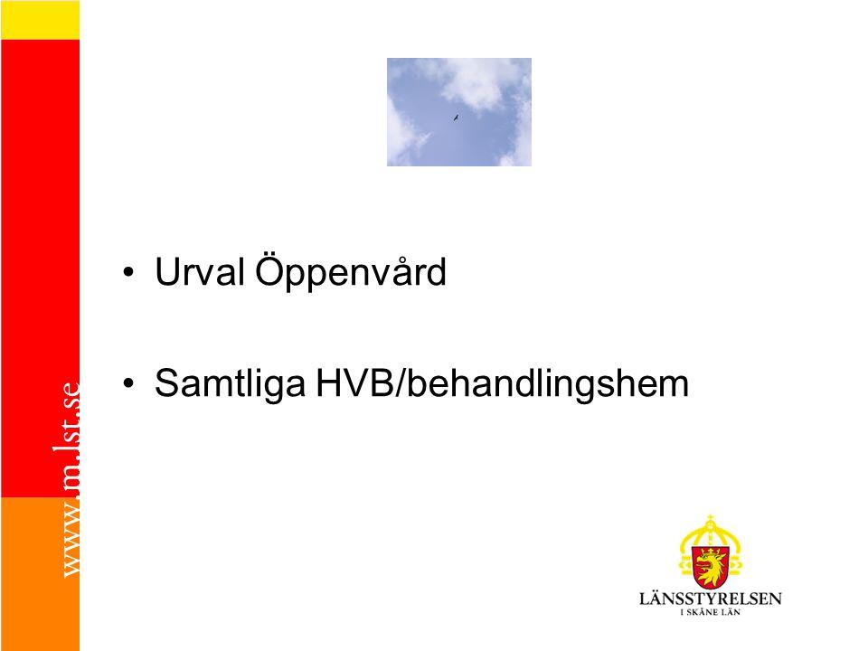 Urval Öppenvård Samtliga HVB/behandlingshem