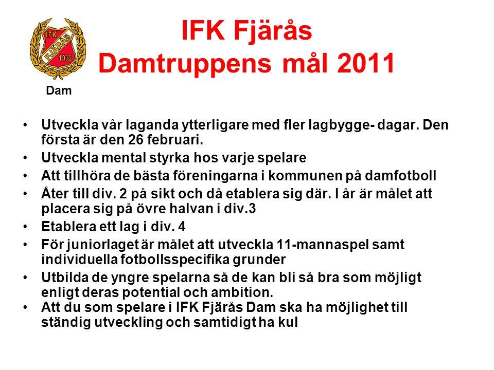 IFK Fjärås Damtruppens mål 2011