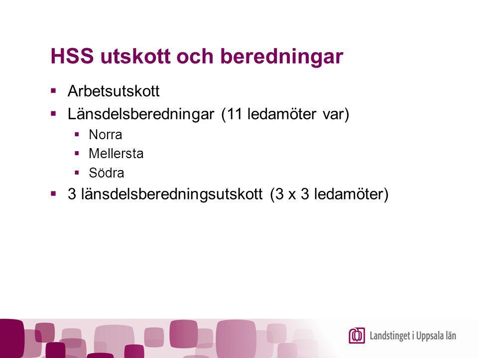 HSS utskott och beredningar