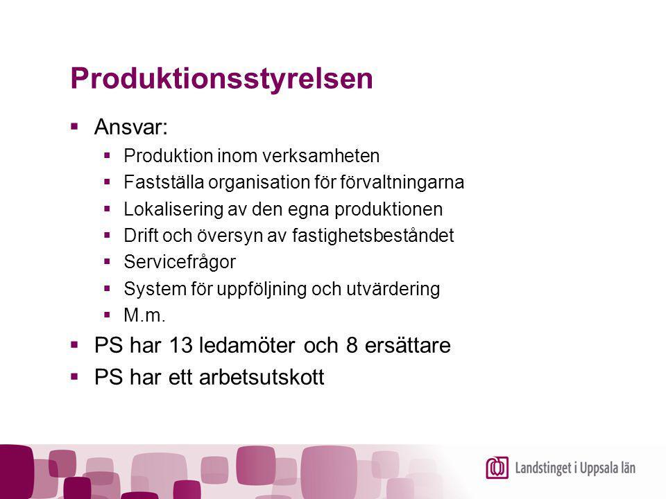 Produktionsstyrelsen