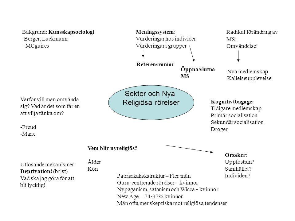 Sekter och Nya Religiösa rörelser Bakgrund: Kunsskapsociologi