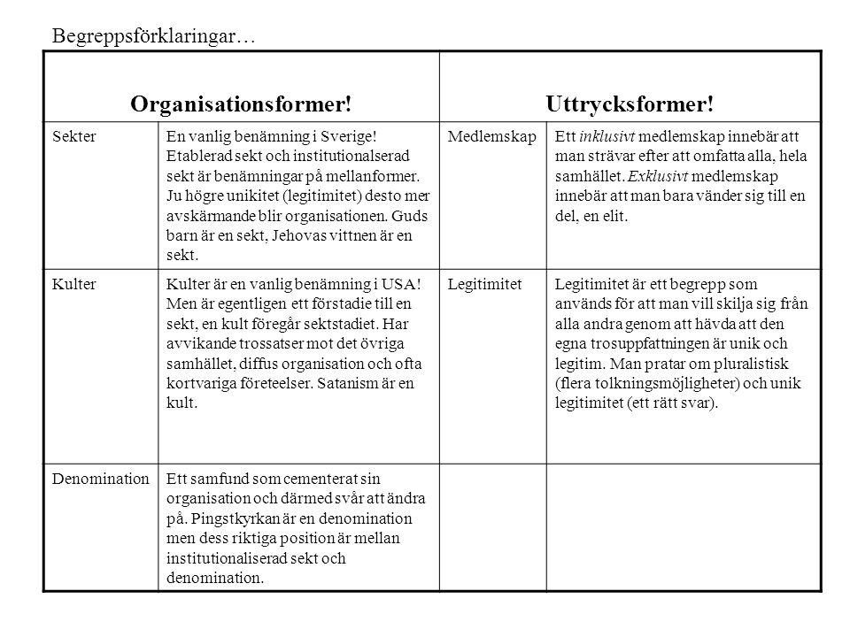 Organisationsformer! Uttrycksformer!
