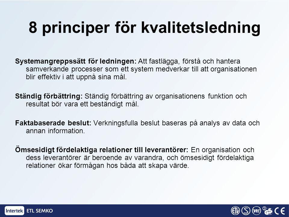8 principer för kvalitetsledning