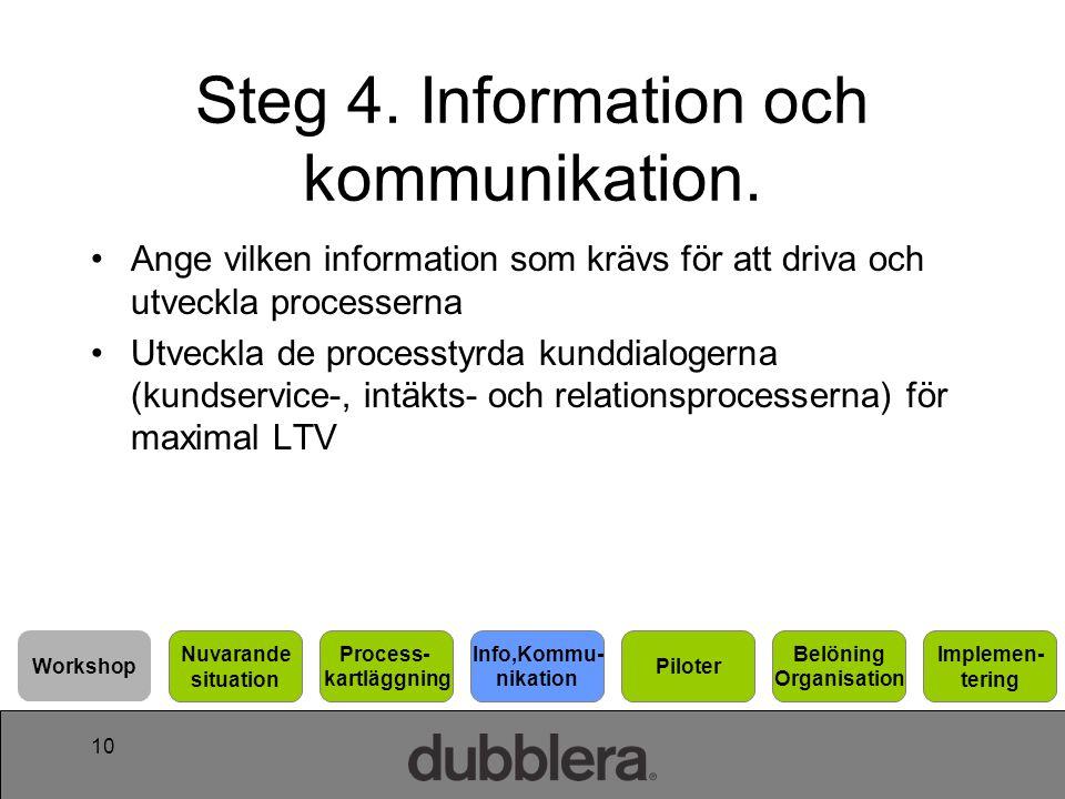 Steg 4. Information och kommunikation.