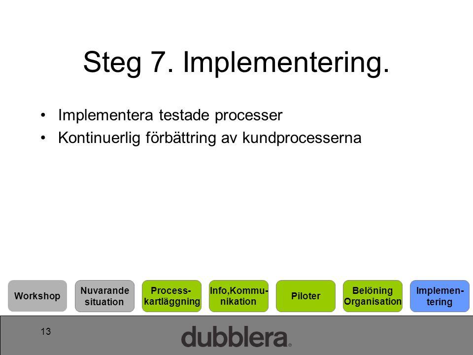 Steg 7. Implementering. Implementera testade processer