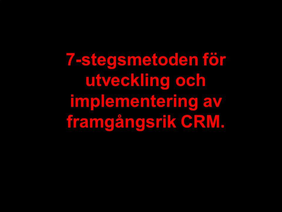 utveckling och implementering av framgångsrik CRM.