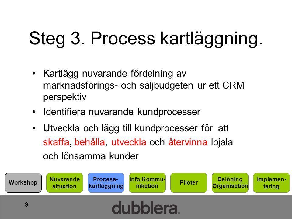 Steg 3. Process kartläggning.