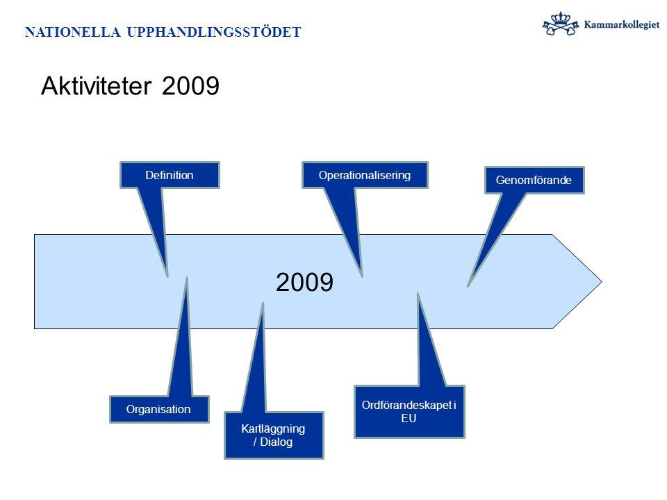 Aktiviteter 2009 2009 NATIONELLA UPPHANDLINGSSTÖDET Definition