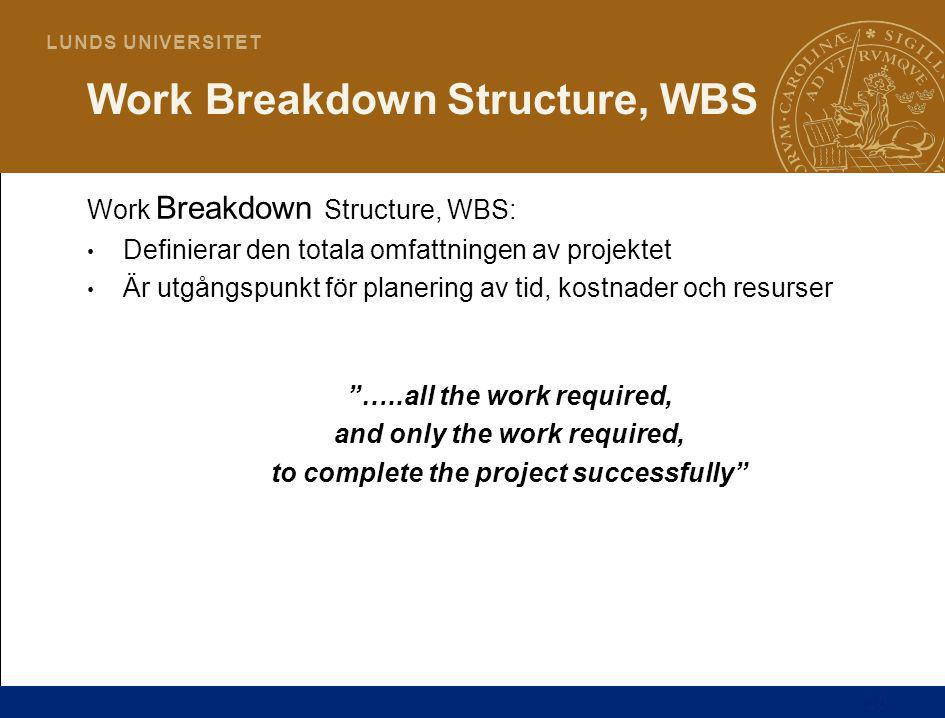 Work Breakdown Structure, WBS