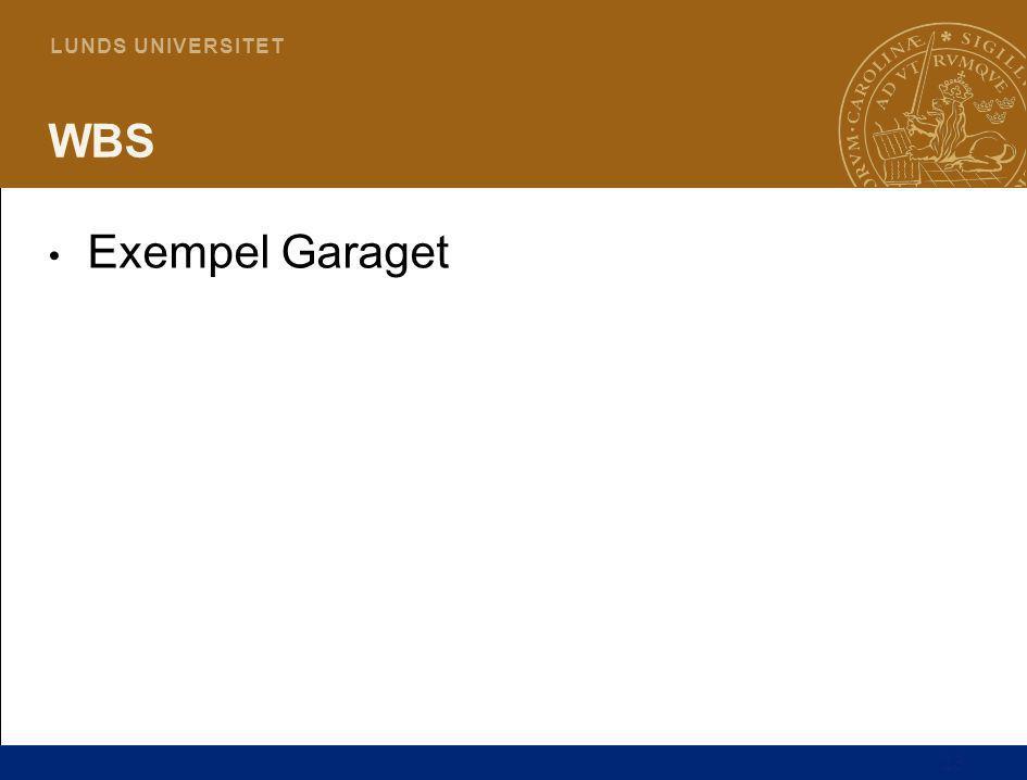 WBS Exempel Garaget