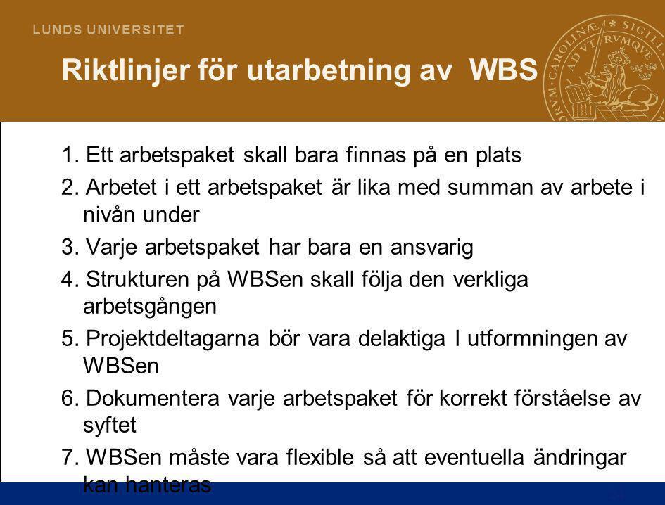 Riktlinjer för utarbetning av WBS