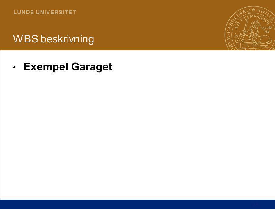 WBS beskrivning Exempel Garaget