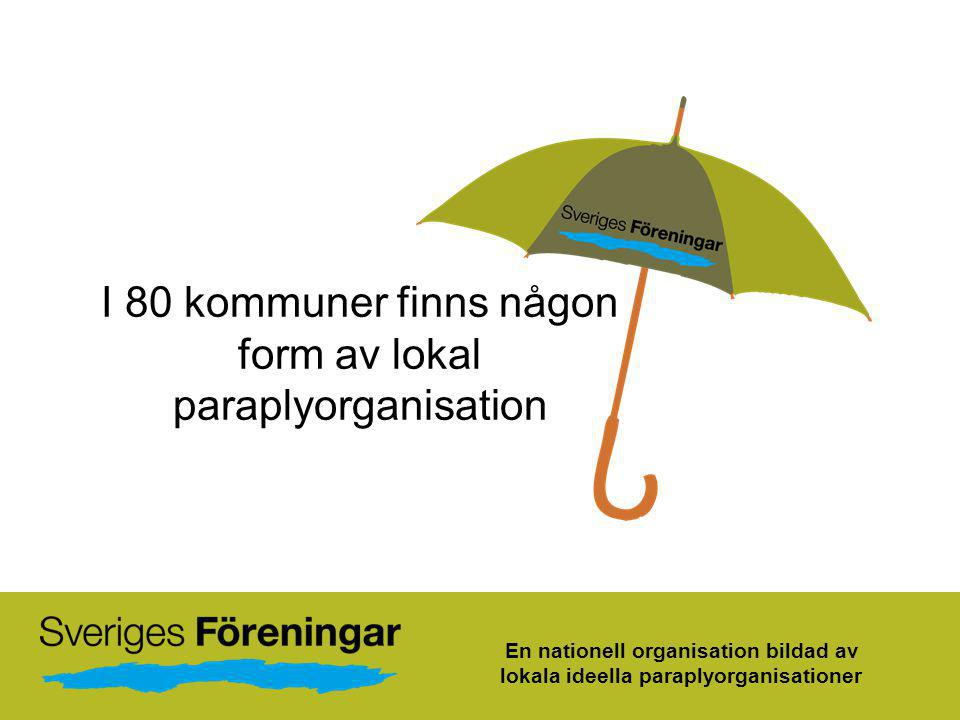 I 80 kommuner finns någon form av lokal paraplyorganisation