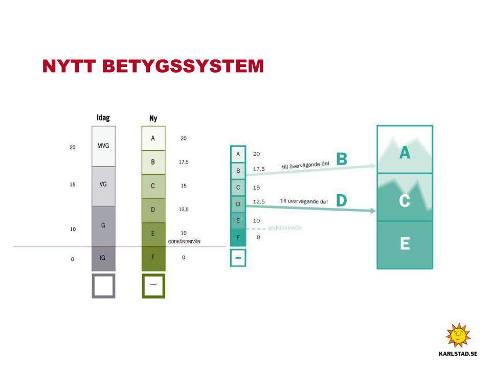 NYTT BETYGSSYSTEM 8