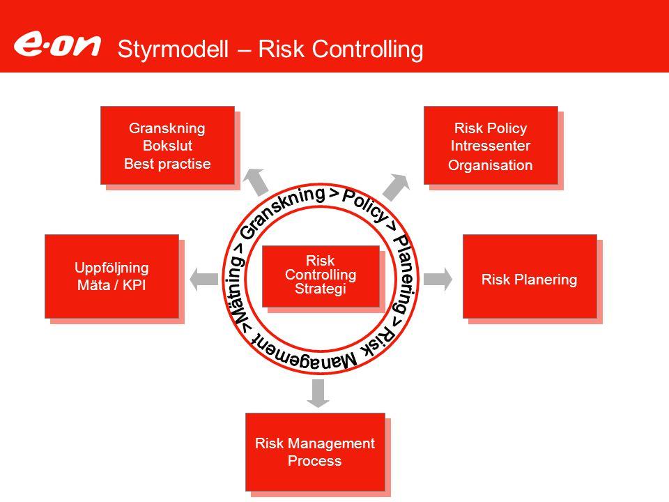 Styrmodell – Risk Controlling