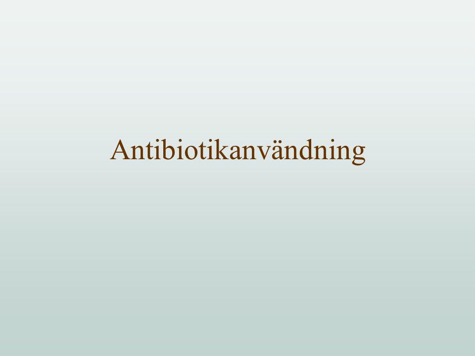 Antibiotikanvändning