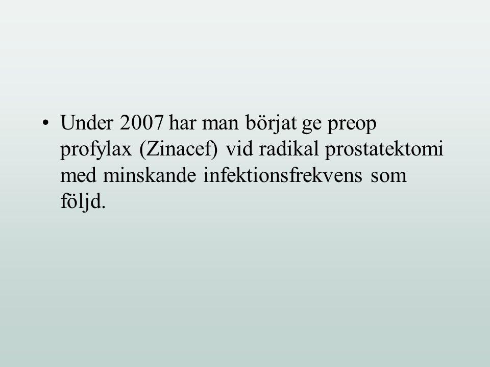 Under 2007 har man börjat ge preop profylax (Zinacef) vid radikal prostatektomi med minskande infektionsfrekvens som följd.