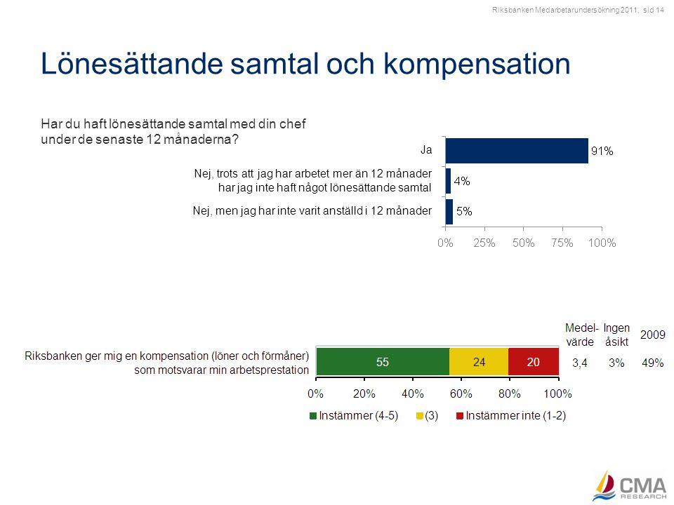 Samarbete Indexresultat