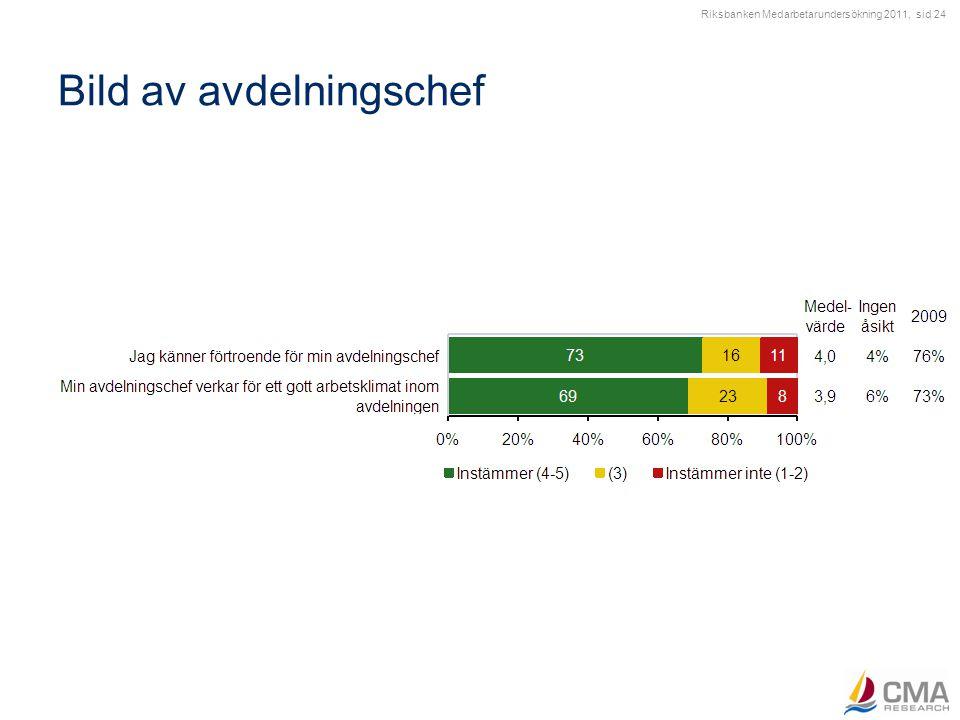 Bild av Riksbanken