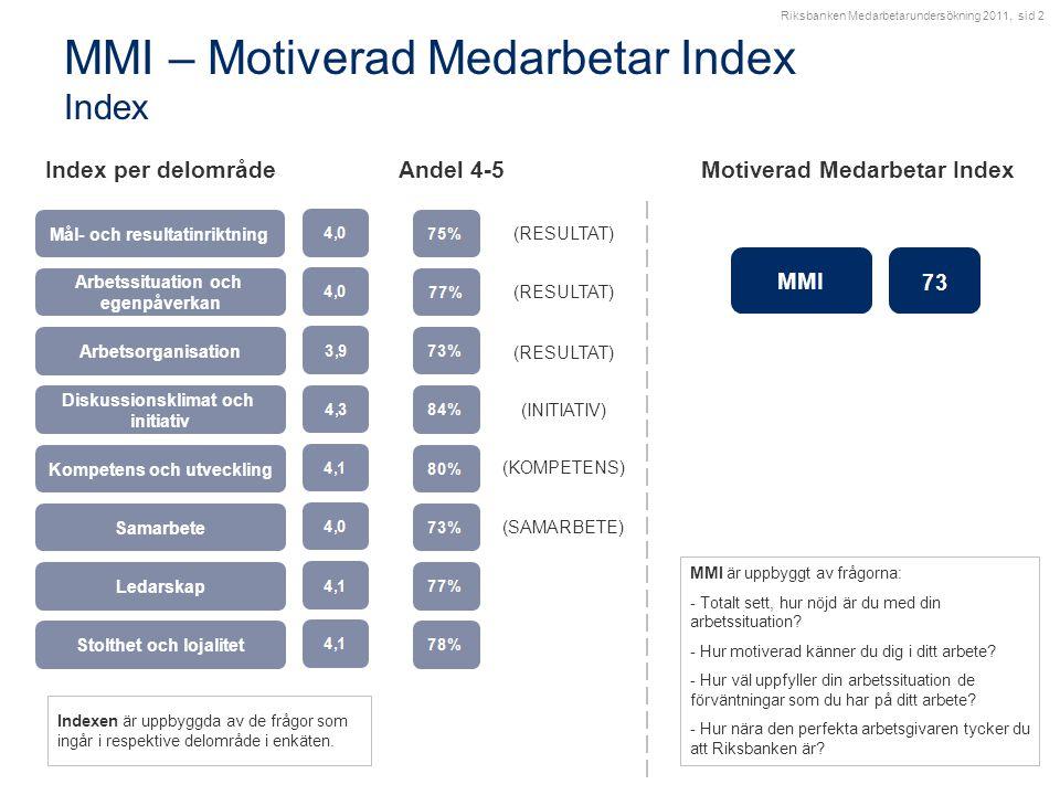 MMI – Motiverad Medarbetar Index Benchmark