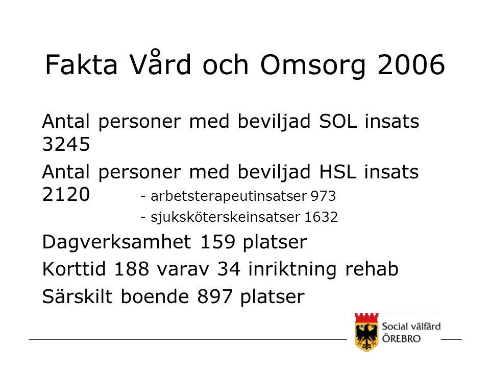 Fakta Vård och Omsorg 2006 Antal personer med beviljad SOL insats 3245