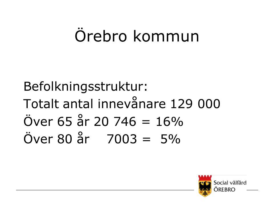 Örebro kommun Befolkningsstruktur: Totalt antal innevånare 129 000