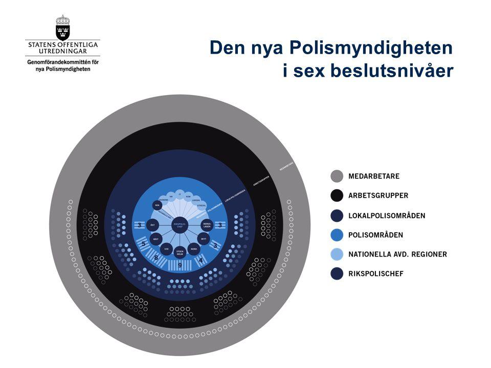 Den nya Polismyndigheten i sex beslutsnivåer