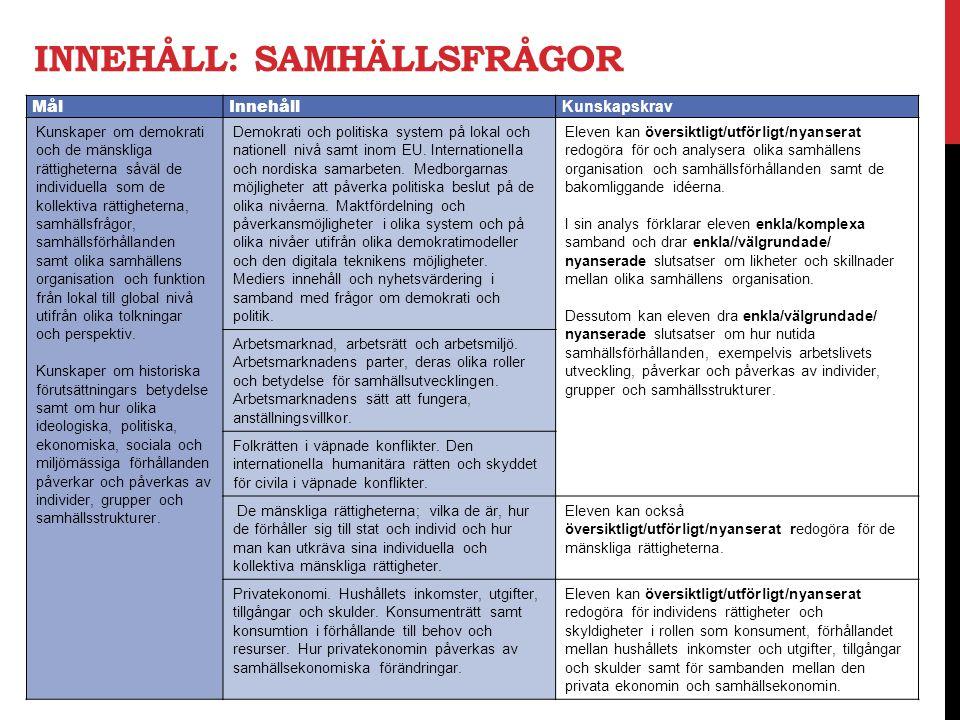 Innehåll: SAMHÄLLSFRÅGOR