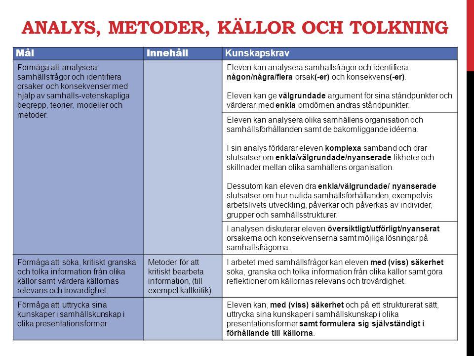 Analys, Metoder, källor och tolkning