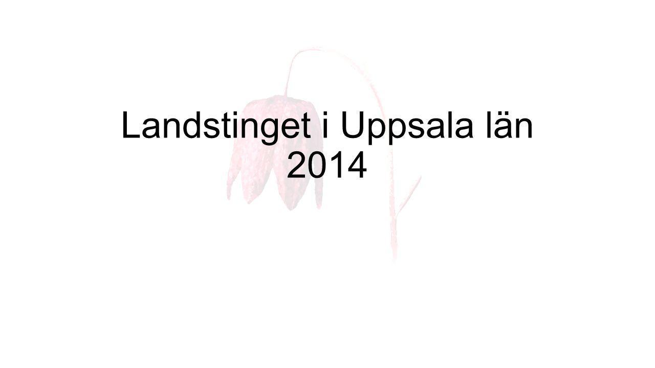 Landstinget i Uppsala län 2014