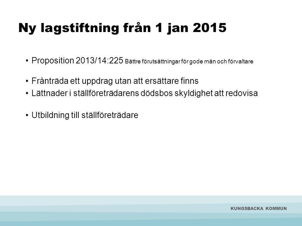Ny lagstiftning från 1 jan 2015