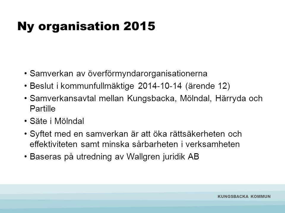 Ny organisation 2015 Överförmyndarnämnden kvar