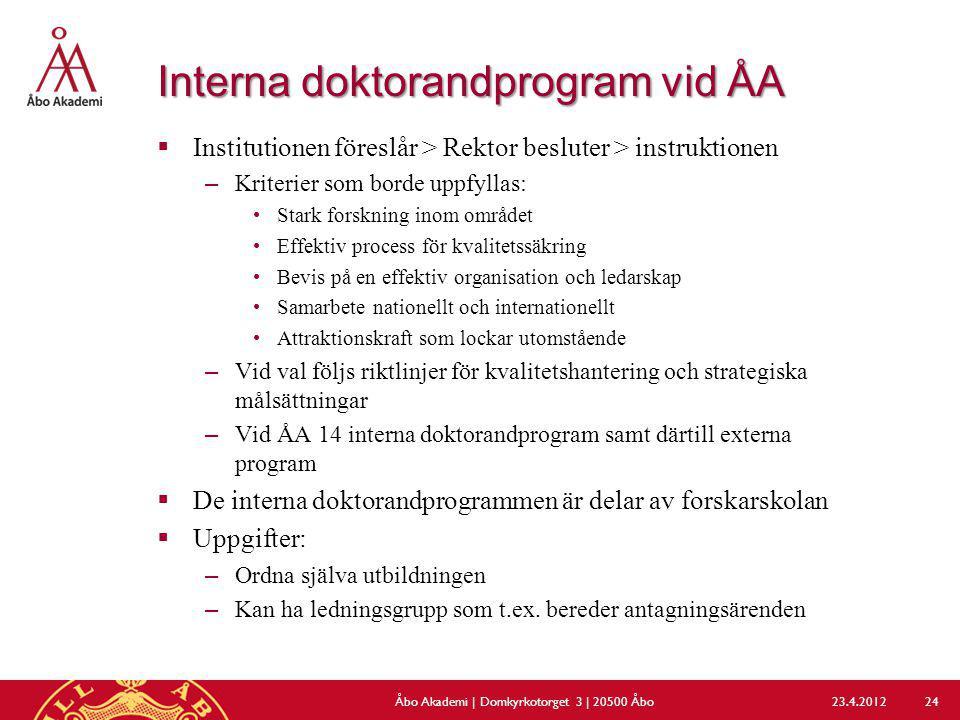 Interna doktorandprogram vid ÅA