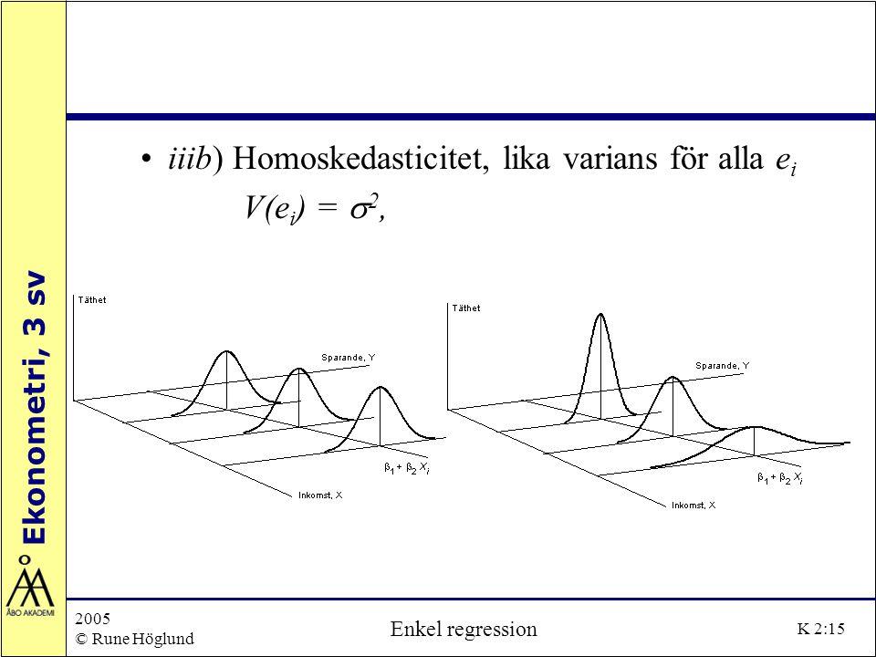 iiib) Homoskedasticitet, lika varians för alla ei V(ei) = s2,